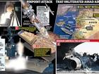 Nga không bắn hạ tên lửa Mỹ tấn công Syria: S-400 vô dụng hay Putin toan tính?