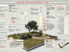 S-500 Nga bắn hạ mục tiêu ở độ cao 100 km