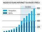 Ấn Độ chi 62 triệu USD để triển khai WiFi miễn phí cho hơn 1000 làng xã
