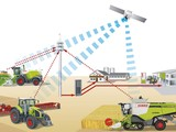 Nông nghiệp 4.0 tại một số nước đang phát triển ở châu Á