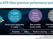 ARM ra chip mới tại Computex 2017, tăng tốc hơn nữa cho smartphone