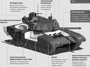 Siêu tăng T-14 Armata của Nga sắp chính thức trực chiến