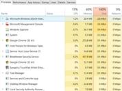 Khắc phục lỗi 100% Disk Usage trên Windows 10