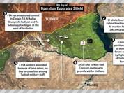 Ngày thứ 9 quân Thổ Nhĩ Kỳ can thiệp vào chiến trường Syria
