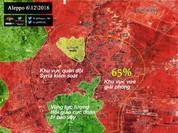 Quân đội Syria đồng loạt tấn công, giải phóng 65% các quận đông Aleppo