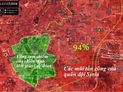 Video: Quân đội Syria tấn công ác liệt, chiếm 94% đông Aleppo