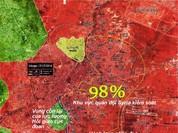 Chiến sự Aleppo: Phe thánh chiến thoi thóp, sắp bị quân đội Syria nghiền nát (video)
