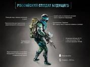 """Nga phát triển bộ trang bị """"siêu chiến binh tương lai"""" mới"""