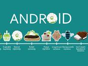 Những ứng dụng Android hay nhất không thể bỏ qua dịp năm mới