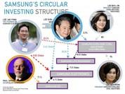 """Cuộc chiến thừa kế và chuyện """"thâm cung bí sử"""" của đế chế Samsung"""