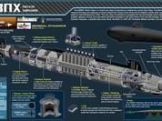 Hải quân Mỹ sẽ chế tạo tàu ngầm hạt nhân chiến lược mạnh nhất trong lịch sử
