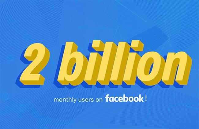 Facebook đạt mức 2 tỷ người dùng thường xuyên hàng tháng