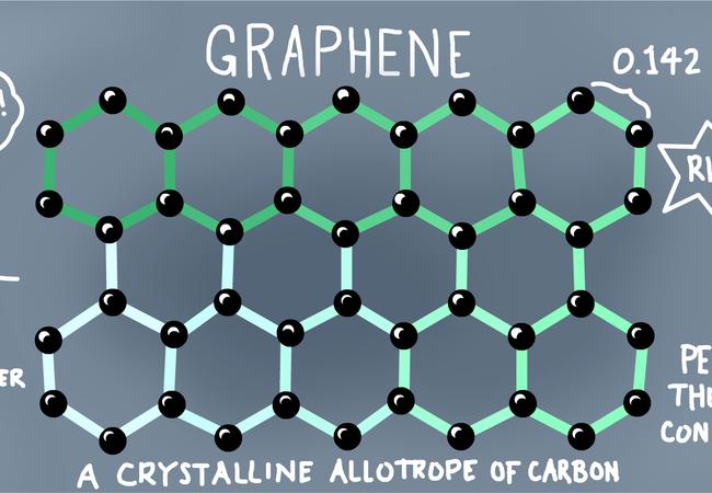 Vải làm từ graphene sẽ là tương lai của thời trang công nghệ