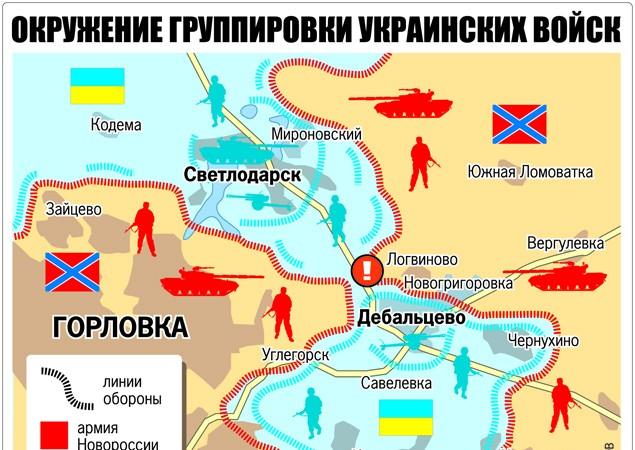 Sơ đồ chảo lửa Chảo lửa Debaltsevo