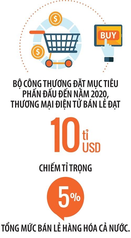 E-logistics: Doi thu ngoai khoi chien