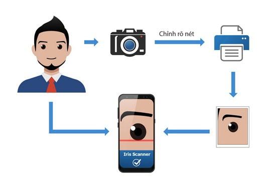 """Công nghệ nhận dạng mống mắt Galaxy S8 bị """"qua mặt"""" bằng... hồ dán - ảnh 1"""