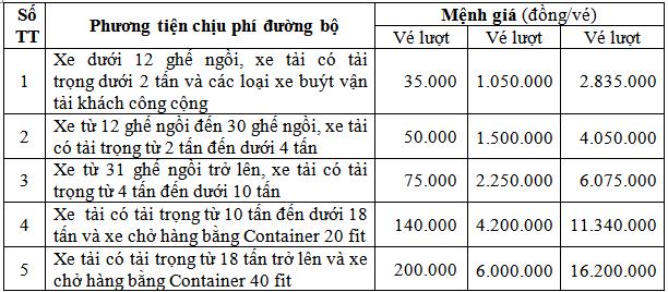 Phí đường Hồ Chí Minh qua tỉnh Đắk Nông: Cao nhất 200.000 đồng/lượt - ảnh 2