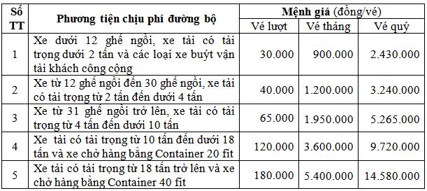 Phí đường Hồ Chí Minh qua tỉnh Đắk Nông: Cao nhất 200.000 đồng/lượt - ảnh 1