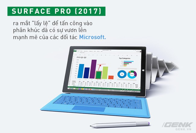 Sự kiện giới thiệu Surface đánh dấu nguyện ước của Microsoft đã hoàn thành - ảnh 2