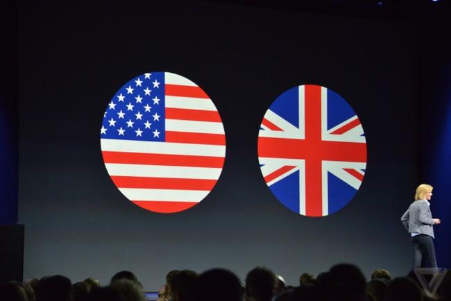 10 công bố quan trọng nhất tại sự kiện WWDC 2015 của Apple - ảnh 4