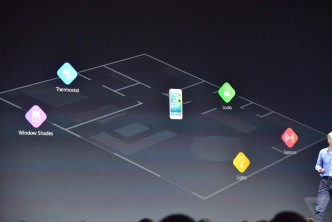 10 công bố quan trọng nhất tại sự kiện WWDC 2015 của Apple - ảnh 8