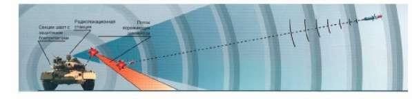 Tổ hợp bảo vệ tăng thiết giáp chủ động Arena-E - ảnh 1