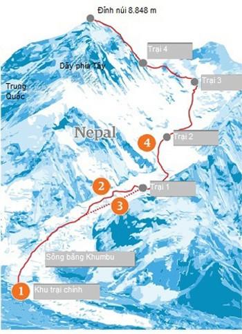 Khoảnh khắc lở tuyết chôn vùi trại leo núi Everest - ảnh 4