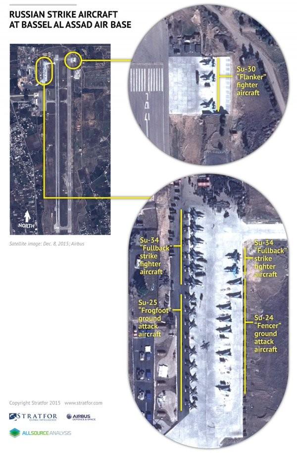 Syria dồn ép khủng bố, Nga tăng hỏa lực, nóng bỏng cuộc đấu chính trị - ảnh 11