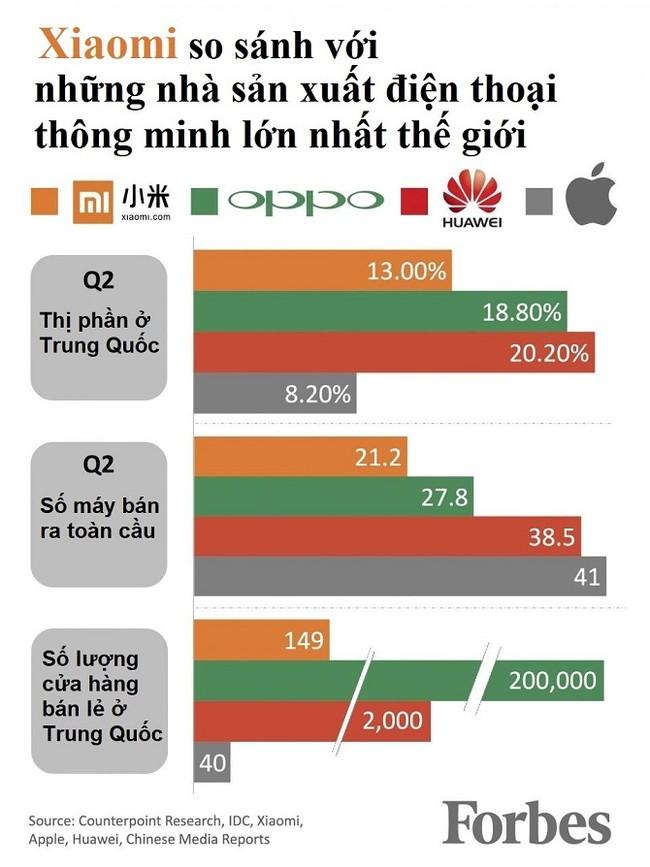 Xiaomi đã trở lại, nhưng liệu có thể tiến xa nữa hay không? - ảnh 1
