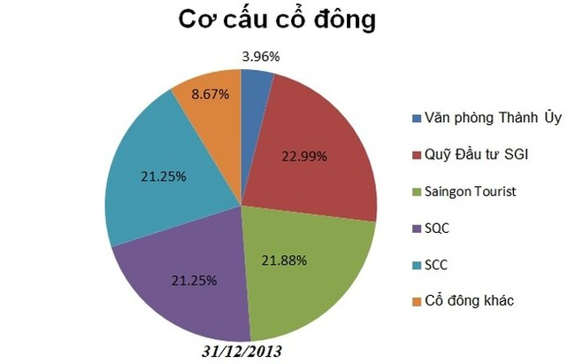 Dự án 1,5 tỷ USD Saigon SunBay và sự xuất hiện bất ngờ của Vingroup - ảnh 2